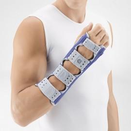 Orthèses main poignet